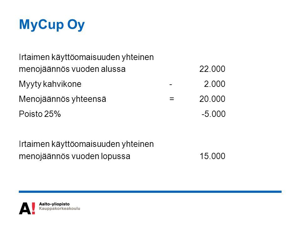 MyCup Oy Irtaimen käyttöomaisuuden yhteinen menojäännös vuoden alussa22.000 Myyty kahvikone- 2.000 Menojäännös yhteensä=20.000 Poisto 25% -5.000 Irtaimen käyttöomaisuuden yhteinen menojäännös vuoden lopussa15.000