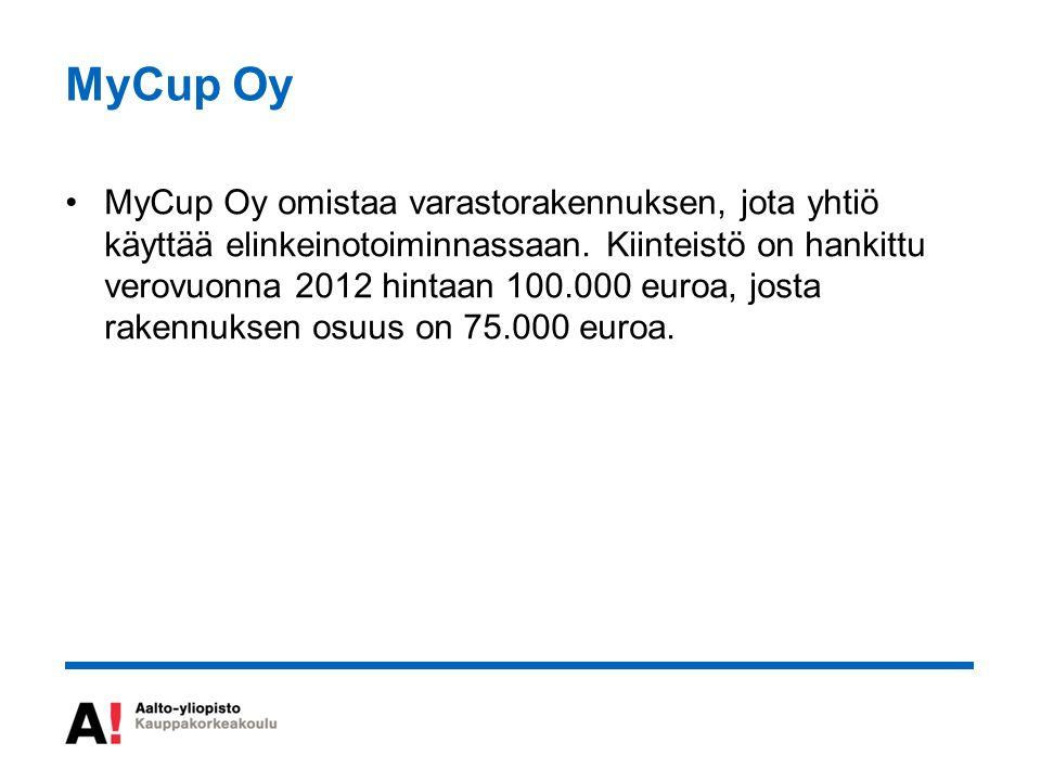 MyCup Oy MyCup Oy omistaa varastorakennuksen, jota yhtiö käyttää elinkeinotoiminnassaan.