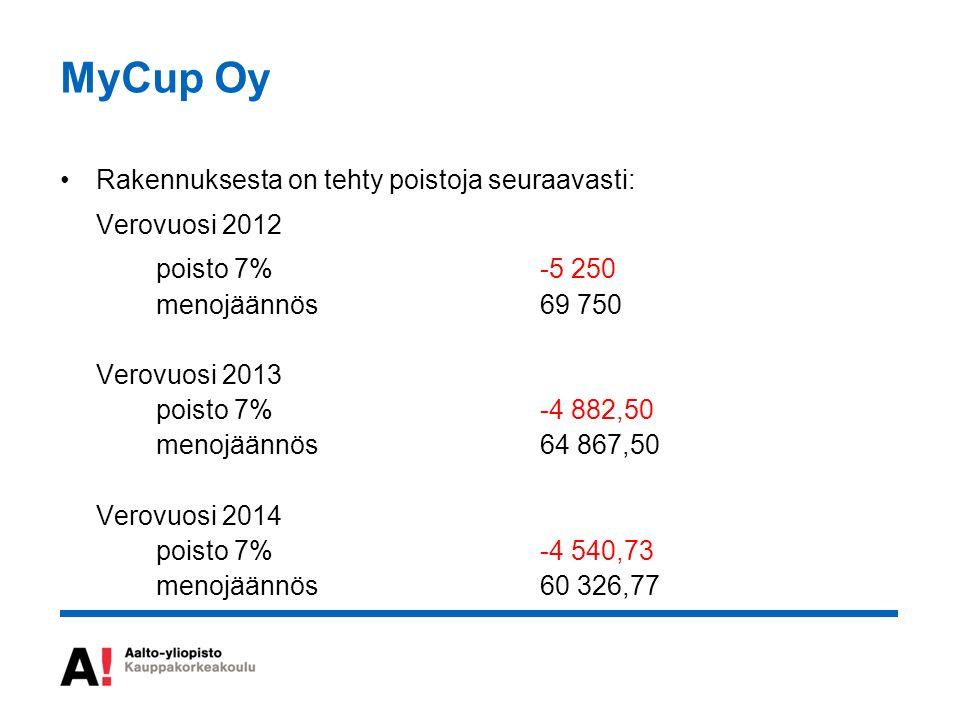 MyCup Oy Rakennuksesta on tehty poistoja seuraavasti: Verovuosi 2012 poisto 7% -5 250 menojäännös69 750 Verovuosi 2013 poisto 7% -4 882,50 menojäännös64 867,50 Verovuosi 2014 poisto 7%-4 540,73 menojäännös60 326,77