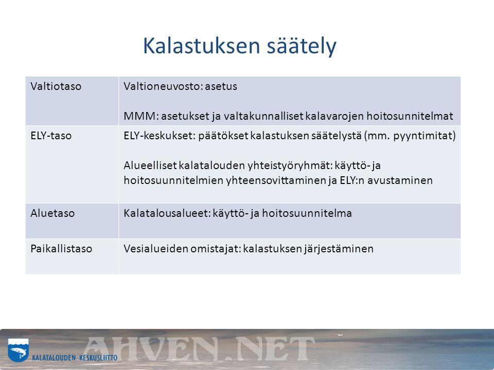 Kalastuksen säätely ValtiotasoValtioneuvosto: asetus MMM: asetukset ja valtakunnalliset kalavarojen hoitosunnitelmat ELY-tasoELY-keskukset: päätökset kalastuksen säätelystä (mm.