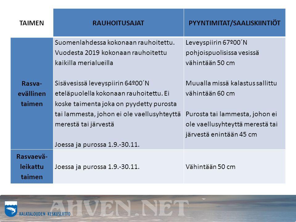 R TAIMENRAUHOITUSAJATPYYNTIMITAT/SAALISKIINTIÖT Rasva- evällinen taimen Suomenlahdessa kokonaan rauhoitettu.