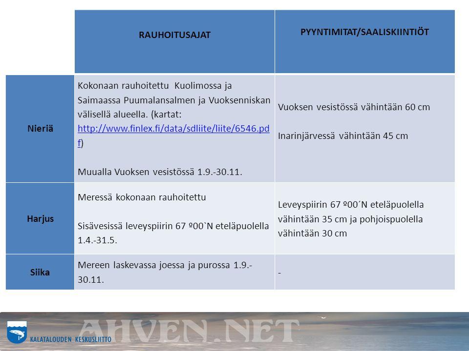 RAUHOITUSAJAT PYYNTIMITAT/SAALISKIINTIÖT Nieriä Kokonaan rauhoitettu Kuolimossa ja Saimaassa Puumalansalmen ja Vuoksenniskan välisellä alueella.