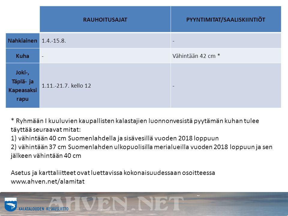 RAUHOITUSAJATPYYNTIMITAT/SAALISKIINTIÖT Nahkiainen1.4.-15.8.- Kuha-Vähintään 42 cm * Joki-, Täplä- ja Kapeasaksi rapu 1.11.-21.7.