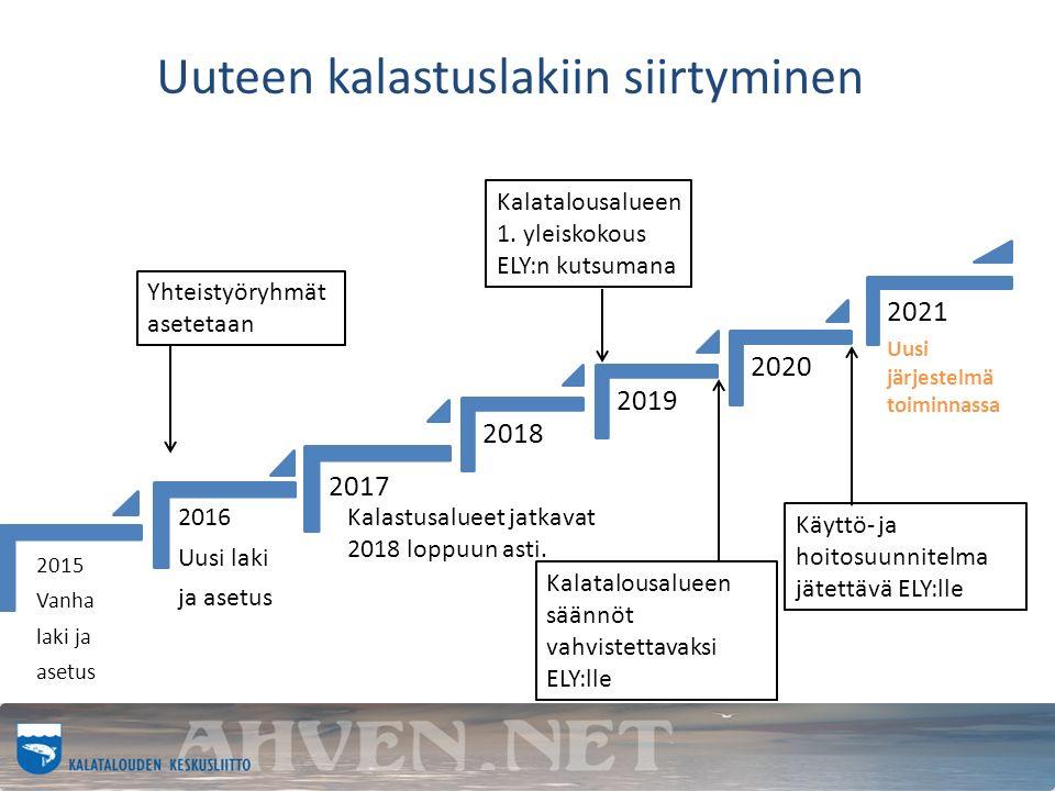 2015 Vanha laki ja asetus 2016 Uusi laki ja asetus 2017 2018 2019 2020 Yhteistyöryhmät asetetaan Kalastusalueet jatkavat 2018 loppuun asti.
