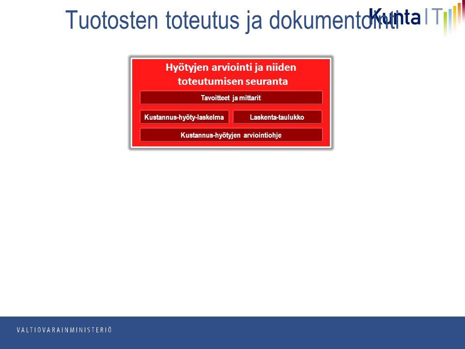 pp.kk.vvvv Osasto Tuotosten toteutus ja dokumentointi Hyötyjen arviointi ja niiden toteutumisen seuranta Kustannus-hyöty-laskelma Tavoitteet ja mittarit Laskenta-taulukko Kustannus-hyötyjen arviointiohje