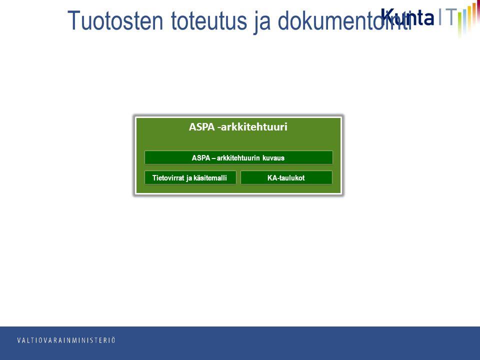 pp.kk.vvvv Osasto Tuotosten toteutus ja dokumentointi ASPA -arkkitehtuuri Tietovirrat ja käsitemalli ASPA – arkkitehtuurin kuvaus KA-taulukot