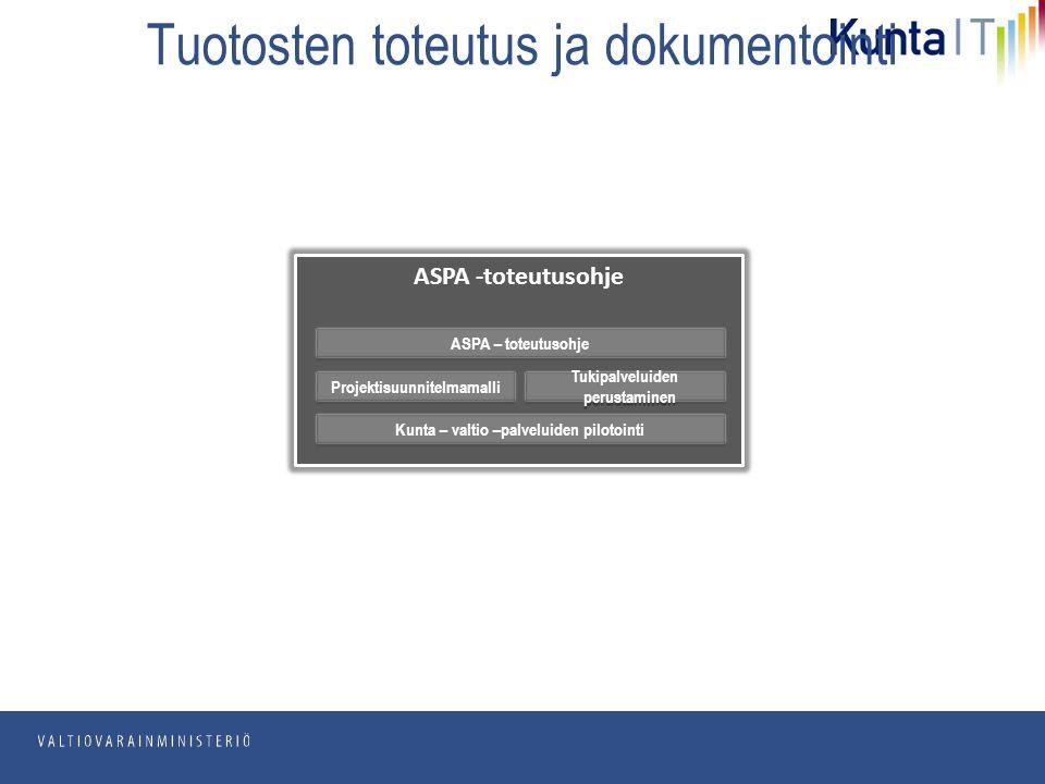 pp.kk.vvvv Osasto Tuotosten toteutus ja dokumentointi ASPA -toteutusohje Projektisuunnitelmamalli ASPA – toteutusohje Tukipalveluiden perustaminen Kunta – valtio –palveluiden pilotointi