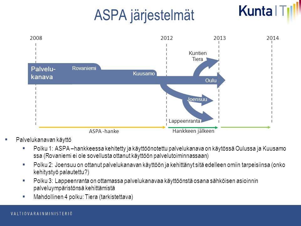 pp.kk.vvvv Osasto ASPA järjestelmät  Palvelukanavan käyttö  Polku 1: ASPA –hankkeessa kehitetty ja käyttöönotettu palvelukanava on käytössä Oulussa ja Kuusamo ssa (Rovaniemi ei ole sovellusta ottanut käyttöön palvelutoiminnassaan)  Polku 2: Joensuu on ottanut palvelukanavan käyttöön ja kehittänyt sitä edelleen omiin tarpeisiinsa (onko kehitystyö palautettu )  Polku 3: Lappeenranta on ottamassa palvelukanavaa käyttöönstä osana sähköisen asioinnin palveluympäristönsä kehittämistä  Mahdollinen 4 polku: Tiera (tarkistettava) Oulu Lappeenranta Joensuu ASPA -hanke Hankkeen jälkeen 2013201220082014 Kuusamo Rovaniemi Palvelu- kanava Kuntien Tiera