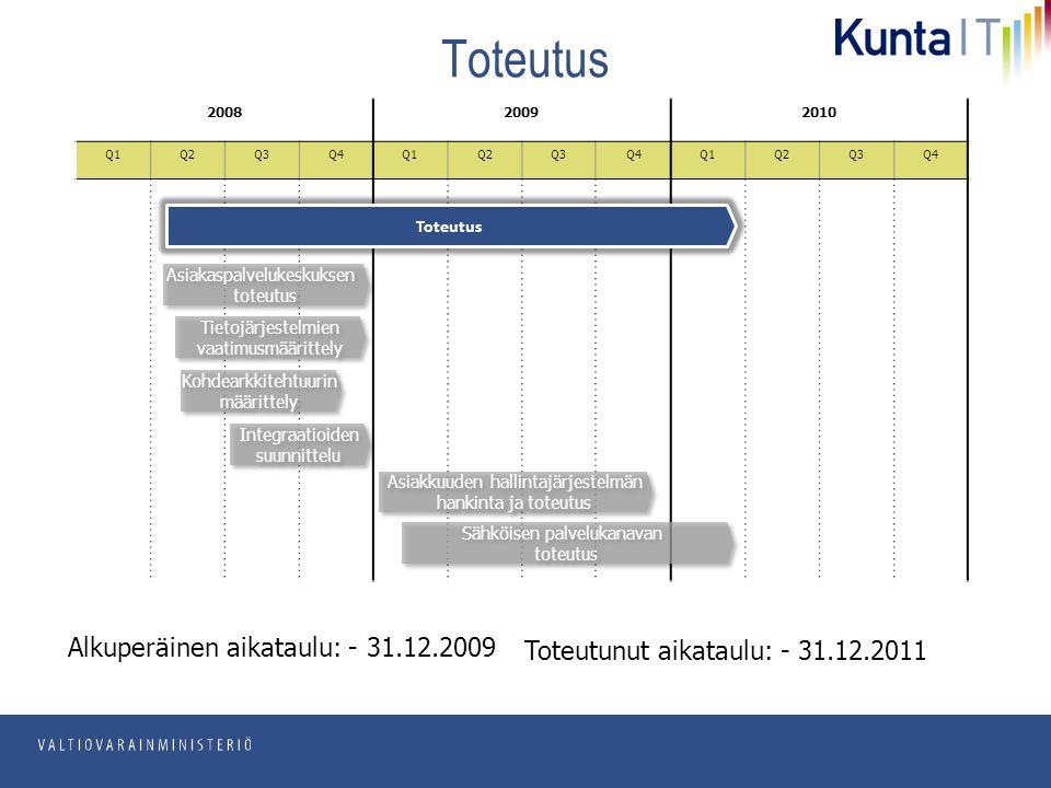 pp.kk.vvvv Osasto Toteutus 200820092010 Q1Q2Q3Q4Q1Q2Q3Q4Q1Q2Q3Q4 Alkuperäinen aikataulu: - 31.12.2009 Toteutunut aikataulu: - 31.12.2011 Toteutus Asiakaspalvelukeskuksen toteutus Asiakaspalvelukeskuksen toteutus Tietojärjestelmien vaatimusmäärittely Tietojärjestelmien vaatimusmäärittely Kohdearkkitehtuurin määrittely Kohdearkkitehtuurin määrittely Integraatioiden suunnittelu Integraatioiden suunnittelu Asiakkuuden hallintajärjestelmän hankinta ja toteutus Asiakkuuden hallintajärjestelmän hankinta ja toteutus Sähköisen palvelukanavan toteutus Sähköisen palvelukanavan toteutus