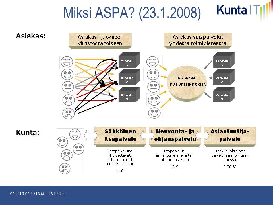 pp.kk.vvvv Osasto Miksi ASPA (23.1.2008) Asiakas: Kunta: