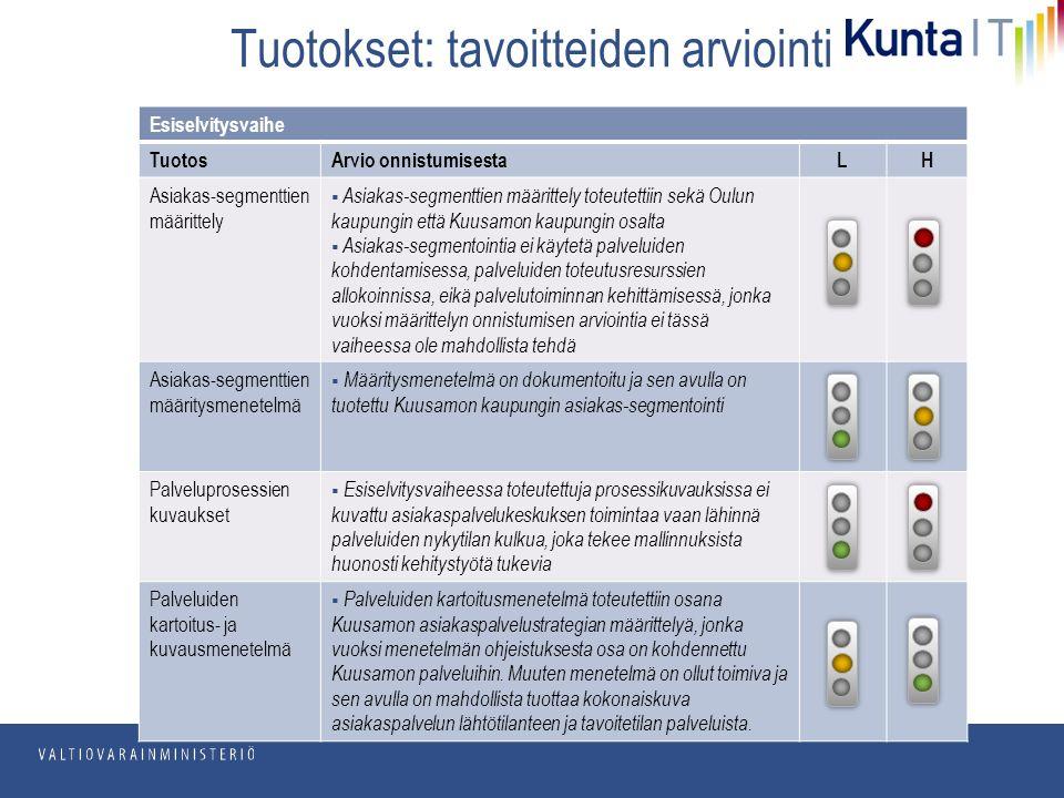 pp.kk.vvvv Osasto Tuotokset: tavoitteiden arviointi Esiselvitysvaihe TuotosArvio onnistumisestaLH Asiakas-segmenttien määrittely  Asiakas-segmenttien määrittely toteutettiin sekä Oulun kaupungin että Kuusamon kaupungin osalta  Asiakas-segmentointia ei käytetä palveluiden kohdentamisessa, palveluiden toteutusresurssien allokoinnissa, eikä palvelutoiminnan kehittämisessä, jonka vuoksi määrittelyn onnistumisen arviointia ei tässä vaiheessa ole mahdollista tehdä Asiakas-segmenttien määritysmenetelmä  Määritysmenetelmä on dokumentoitu ja sen avulla on tuotettu Kuusamon kaupungin asiakas-segmentointi Palveluprosessien kuvaukset  Esiselvitysvaiheessa toteutettuja prosessikuvauksissa ei kuvattu asiakaspalvelukeskuksen toimintaa vaan lähinnä palveluiden nykytilan kulkua, joka tekee mallinnuksista huonosti kehitystyötä tukevia Palveluiden kartoitus- ja kuvausmenetelmä  Palveluiden kartoitusmenetelmä toteutettiin osana Kuusamon asiakaspalvelustrategian määrittelyä, jonka vuoksi menetelmän ohjeistuksesta osa on kohdennettu Kuusamon palveluihin.