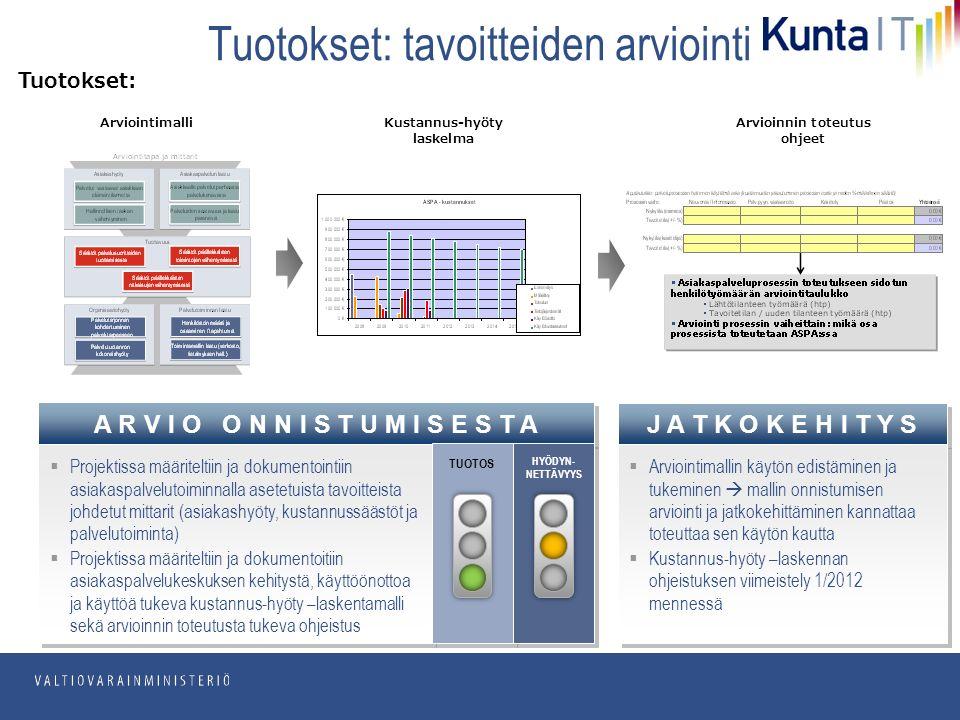 pp.kk.vvvv Osasto Tuotokset: tavoitteiden arviointi A R V I O O N N I S T U M I S E S T A  Projektissa määriteltiin ja dokumentointiin asiakaspalvelutoiminnalla asetetuista tavoitteista johdetut mittarit (asiakashyöty, kustannussäästöt ja palvelutoiminta)  Projektissa määriteltiin ja dokumentoitiin asiakaspalvelukeskuksen kehitystä, käyttöönottoa ja käyttöä tukeva kustannus-hyöty –laskentamalli sekä arvioinnin toteutusta tukeva ohjeistus  Projektissa määriteltiin ja dokumentointiin asiakaspalvelutoiminnalla asetetuista tavoitteista johdetut mittarit (asiakashyöty, kustannussäästöt ja palvelutoiminta)  Projektissa määriteltiin ja dokumentoitiin asiakaspalvelukeskuksen kehitystä, käyttöönottoa ja käyttöä tukeva kustannus-hyöty –laskentamalli sekä arvioinnin toteutusta tukeva ohjeistus J A T K O K E H I T Y S  Arviointimallin käytön edistäminen ja tukeminen  mallin onnistumisen arviointi ja jatkokehittäminen kannattaa toteuttaa sen käytön kautta  Kustannus-hyöty –laskennan ohjeistuksen viimeistely 1/2012 mennessä  Arviointimallin käytön edistäminen ja tukeminen  mallin onnistumisen arviointi ja jatkokehittäminen kannattaa toteuttaa sen käytön kautta  Kustannus-hyöty –laskennan ohjeistuksen viimeistely 1/2012 mennessä Tuotokset: TUOTOS ArviointimalliKustannus-hyöty laskelma Arvioinnin toteutus ohjeet HYÖDYN- NETTÄVYYS