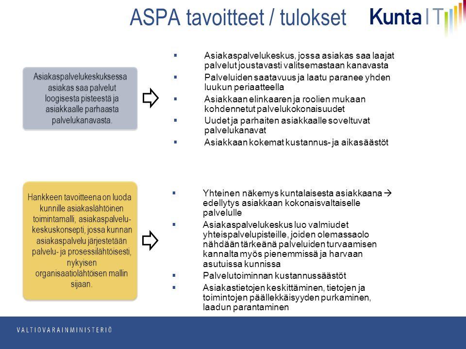 pp.kk.vvvv Osasto ASPA tavoitteet / tulokset Asiakaspalvelukeskuksessa asiakas saa palvelut loogisesta pisteestä ja asiakkaalle parhaasta palvelukanavasta.