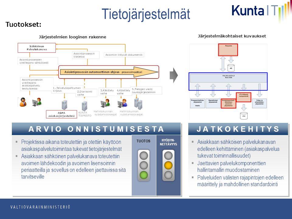 pp.kk.vvvv Osasto Tietojärjestelmät Tuotokset: Järjestelmien looginen rakenne Järjestelmäkohtaiset kuvaukset A R V I O O N N I S T U M I S E S T A  Projektissa aikana toteutettiin ja otettiin käyttöön asiakaspalvelutoimintaa tukevat tietojärjestelmät  Asiakkaan sähköinen palvelukanava toteutettiin avoimen lähdekoodin ja avoimen lisensoinnin periaatteilla ja sovellus on edelleen jaettavissa sitä tarvitseville  Projektissa aikana toteutettiin ja otettiin käyttöön asiakaspalvelutoimintaa tukevat tietojärjestelmät  Asiakkaan sähköinen palvelukanava toteutettiin avoimen lähdekoodin ja avoimen lisensoinnin periaatteilla ja sovellus on edelleen jaettavissa sitä tarvitseville J A T K O K E H I T Y S  Asiakkaan sähköisen palvelukanavan edelleen kehittäminen (asiakaspalvelua tukevat toiminnallisuudet)  Jaettavien palvelukomponenttien hallintamallin muodostaminen  Palveluiden välisten rajapintojen edelleen määrittely ja mahdollinen standardointi  Asiakkaan sähköisen palvelukanavan edelleen kehittäminen (asiakaspalvelua tukevat toiminnallisuudet)  Jaettavien palvelukomponenttien hallintamallin muodostaminen  Palveluiden välisten rajapintojen edelleen määrittely ja mahdollinen standardointi TUOTOS HYÖDYN- NETTÄVYYS