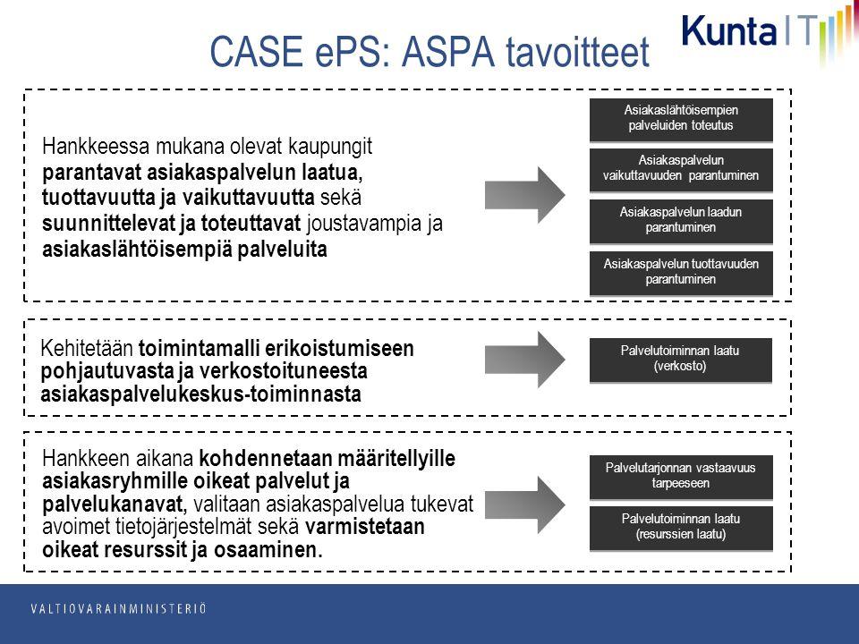 pp.kk.vvvv Osasto CASE ePS: ASPA tavoitteet Hankkeessa mukana olevat kaupungit parantavat asiakaspalvelun laatua, tuottavuutta ja vaikuttavuutta sekä suunnittelevat ja toteuttavat joustavampia ja asiakaslähtöisempiä palveluita Asiakaspalvelun laadun parantuminen Asiakaspalvelun tuottavuuden parantuminen Asiakaspalvelun vaikuttavuuden parantuminen Palvelutoiminnan laatu (resurssien laatu) Asiakaslähtöisempien palveluiden toteutus Palvelutarjonnan vastaavuus tarpeeseen Palvelutoiminnan laatu (verkosto) Kehitetään toimintamalli erikoistumiseen pohjautuvasta ja verkostoituneesta asiakaspalvelukeskus-toiminnasta Hankkeen aikana kohdennetaan määritellyille asiakasryhmille oikeat palvelut ja palvelukanavat, valitaan asiakaspalvelua tukevat avoimet tietojärjestelmät sekä varmistetaan oikeat resurssit ja osaaminen.
