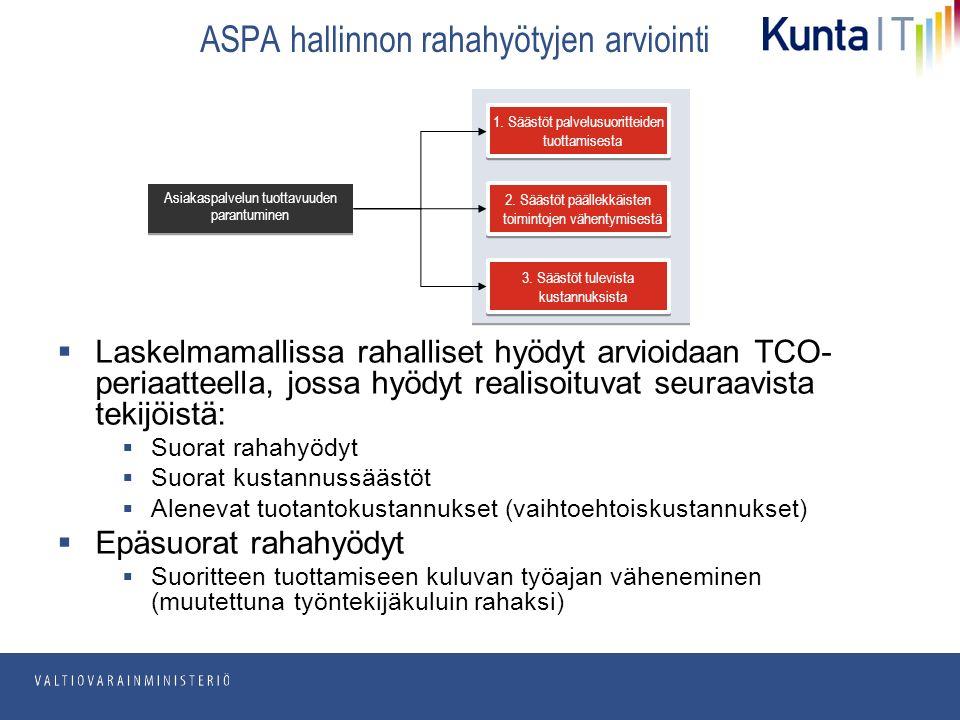pp.kk.vvvv Osasto ASPA hallinnon rahahyötyjen arviointi 1.