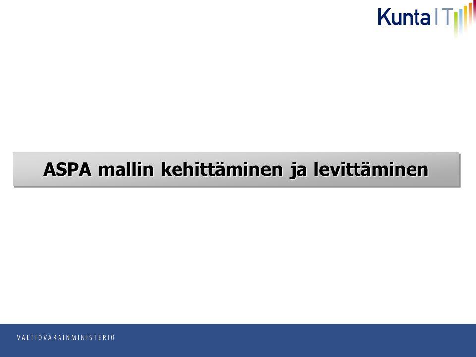 pp.kk.vvvv Osasto ASPA mallin kehittäminen ja levittäminen