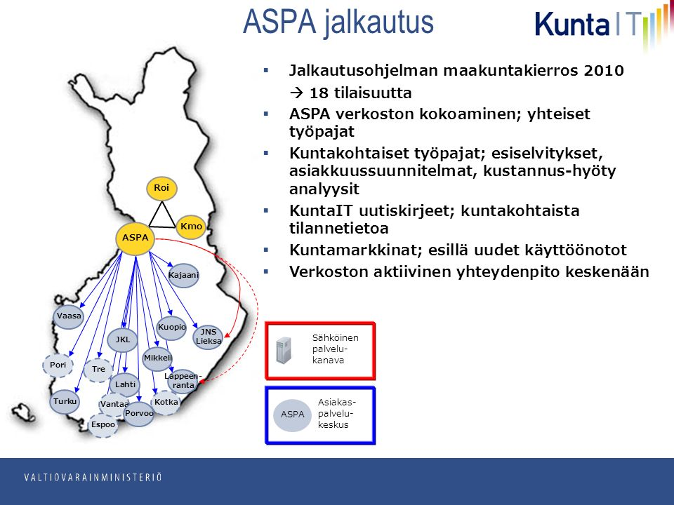 pp.kk.vvvv Osasto ASPA jalkautus  Jalkautusohjelman maakuntakierros 2010  18 tilaisuutta  ASPA verkoston kokoaminen; yhteiset työpajat  Kuntakohtaiset työpajat; esiselvitykset, asiakkuussuunnitelmat, kustannus-hyöty analyysit  KuntaIT uutiskirjeet; kuntakohtaista tilannetietoa  Kuntamarkkinat; esillä uudet käyttöönotot  Verkoston aktiivinen yhteydenpito keskenään Sähköinen palvelu- kanava ASPA Asiakas- palvelu- keskus ASPA Roi Kmo JNS Lieksa Kajaani Vaasa Lappeen- ranta Kotka Kuopio Mikkeli Turku Pori Espoo Lahti JKL Vantaa Porvoo Tre