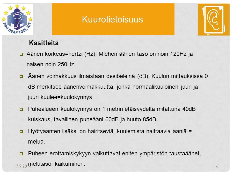 Kuurotietoisuus 17.9.20166 Käsitteitä  Äänen korkeus=hertzi (Hz).