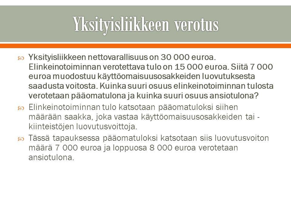  Yksityisliikkeen nettovarallisuus on 30 000 euroa.