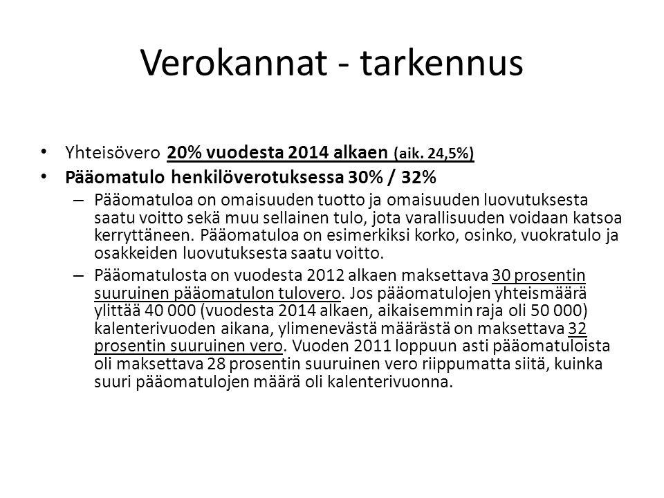 Verokannat - tarkennus Yhteisövero 20% vuodesta 2014 alkaen (aik.