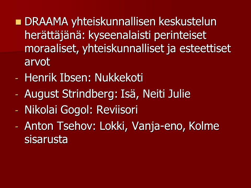 DRAAMA yhteiskunnallisen keskustelun herättäjänä: kyseenalaisti perinteiset moraaliset, yhteiskunnalliset ja esteettiset arvot DRAAMA yhteiskunnallisen keskustelun herättäjänä: kyseenalaisti perinteiset moraaliset, yhteiskunnalliset ja esteettiset arvot - Henrik Ibsen: Nukkekoti - August Strindberg: Isä, Neiti Julie - Nikolai Gogol: Reviisori - Anton Tsehov: Lokki, Vanja-eno, Kolme sisarusta