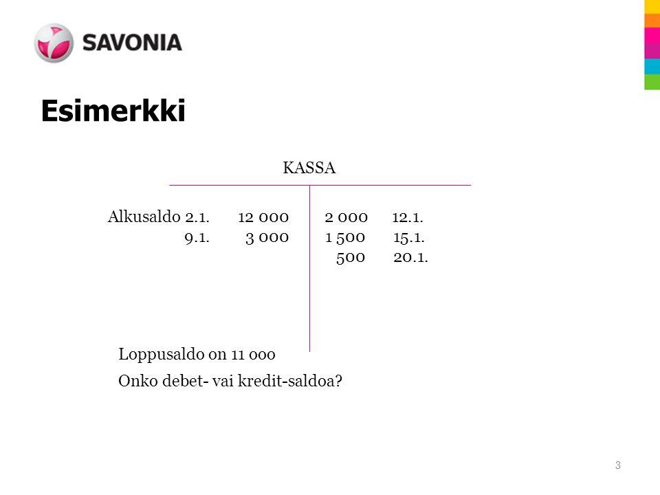Esimerkki 3 KASSA Alkusaldo 2.1. 12 000 2 000 12.1.
