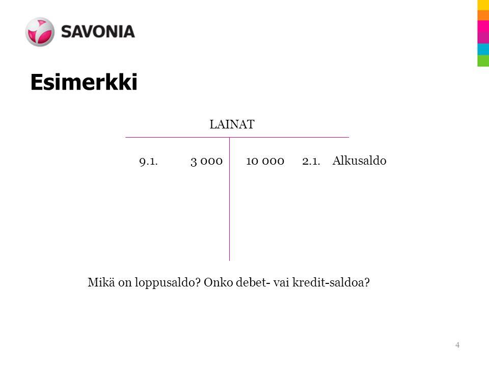 Esimerkki 4 LAINAT 9.1. 3 000 10 000 2.1. Alkusaldo Mikä on loppusaldo.