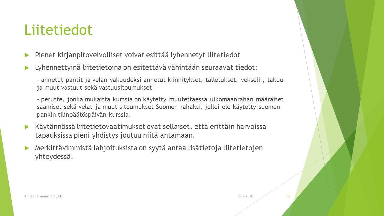 Liitetiedot  Pienet kirjanpitovelvolliset voivat esittää lyhennetyt liitetiedot  Lyhennettyinä liitetietoina on esitettävä vähintään seuraavat tiedot: - annetut pantit ja velan vakuudeksi annetut kiinnitykset, talletukset, vekseli-, takuu- ja muut vastuut sekä vastuusitoumukset - peruste, jonka mukaista kurssia on käytetty muutettaessa ulkomaanrahan määräiset saamiset sekä velat ja muut sitoumukset Suomen rahaksi, jollei ole käytetty suomen pankin tilinpäätöspäivän kurssia.