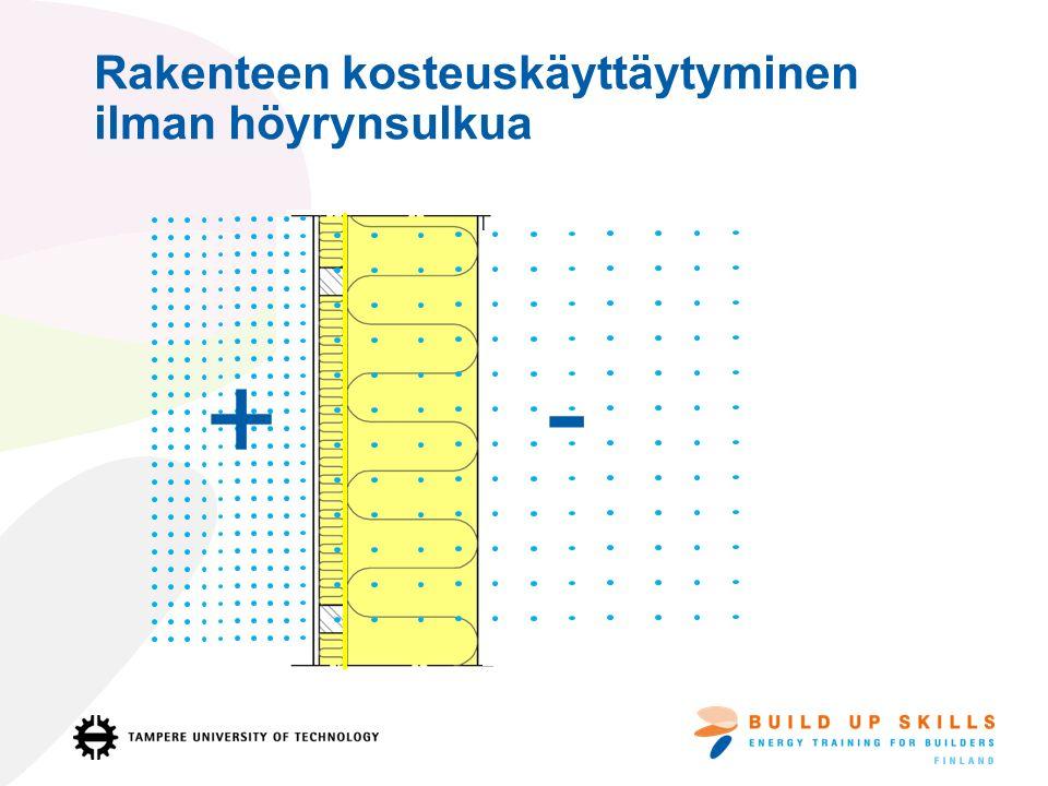 Rakenteen kosteuskäyttäytyminen ilman höyrynsulkua + -