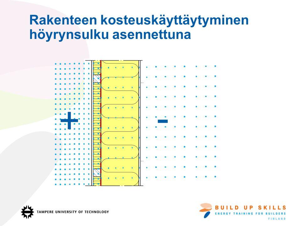 Rakenteen kosteuskäyttäytyminen höyrynsulku asennettuna + -
