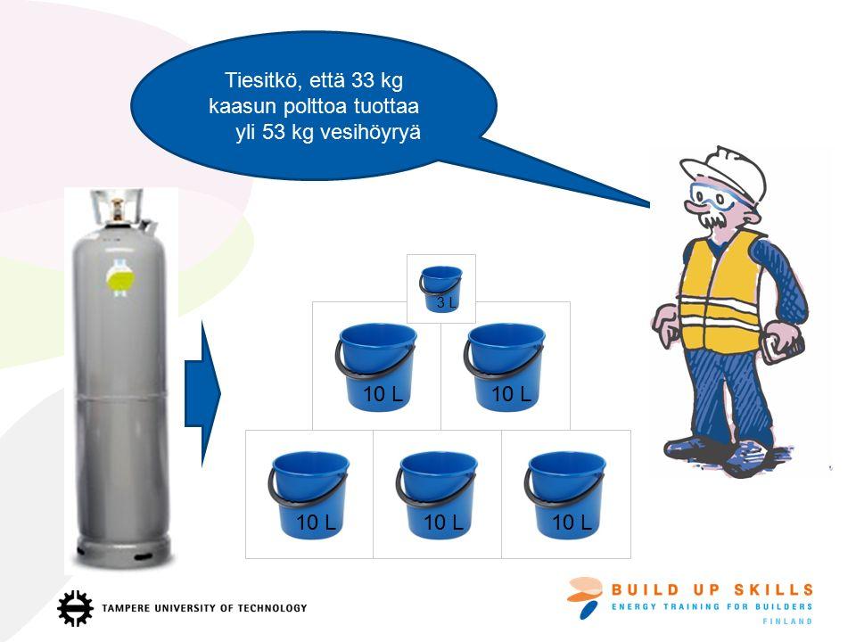 Tiesitkö, että 33 kg kaasun polttoa tuottaa yli 53 kg vesihöyryä 10 L 3 L 10 L
