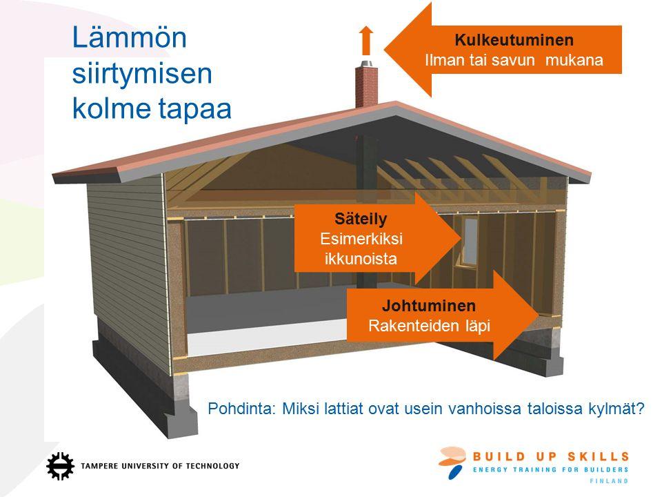 Lämmön siirtymisen kolme tapaa Kulkeutuminen Ilman tai savun mukana Säteily Esimerkiksi ikkunoista Johtuminen Rakenteiden läpi Pohdinta: Miksi lattiat ovat usein vanhoissa taloissa kylmät