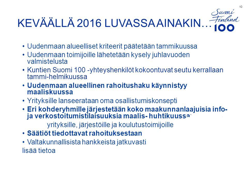 10 KEVÄÄLLÄ 2016 LUVASSA AINAKIN… Uudenmaan alueelliset kriteerit päätetään tammikuussa Uudenmaan toimijoille lähetetään kysely juhlavuoden valmistelusta Kuntien Suomi 100 -yhteyshenkilöt kokoontuvat seutu kerrallaan tammi-helmikuussa Uudenmaan alueellinen rahoitushaku käynnistyy maaliskuussa Yrityksille lanseerataan oma osallistumiskonsepti Eri kohderyhmille järjestetään koko maakunnanlaajuisia info- ja verkostoitumistilaisuuksia maalis- huhtikuussa: yrityksille, järjestöille ja koulutustoimijoille Säätiöt tiedottavat rahoituksestaan Valtakunnallisista hankkeista jatkuvasti lisää tietoa