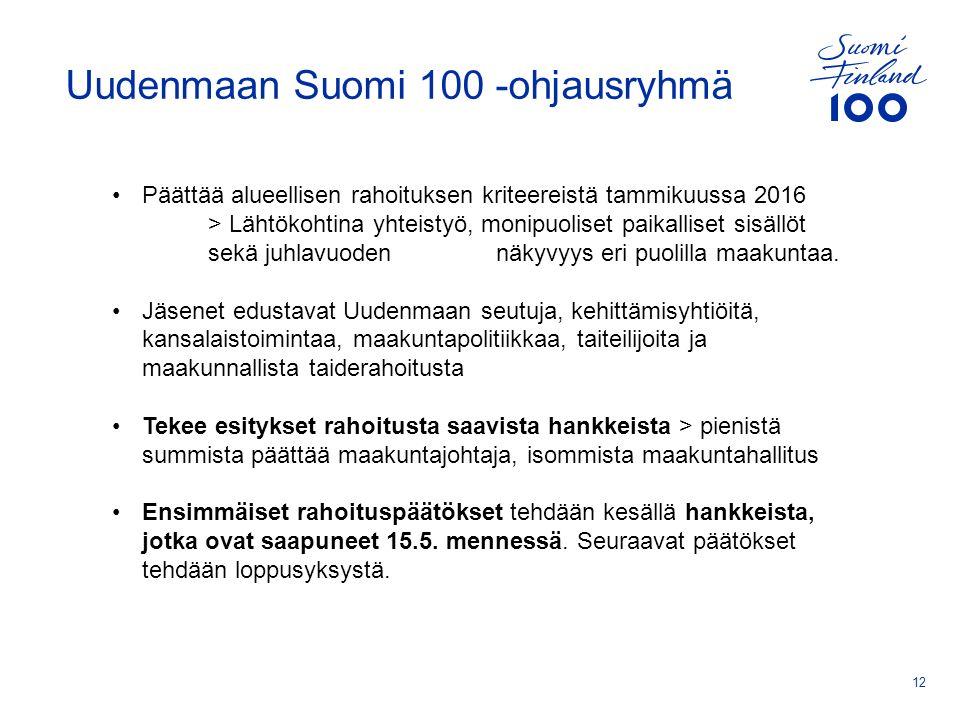Uudenmaan Suomi 100 -ohjausryhmä 12 Päättää alueellisen rahoituksen kriteereistä tammikuussa 2016 > Lähtökohtina yhteistyö, monipuoliset paikalliset sisällöt sekä juhlavuoden näkyvyys eri puolilla maakuntaa.