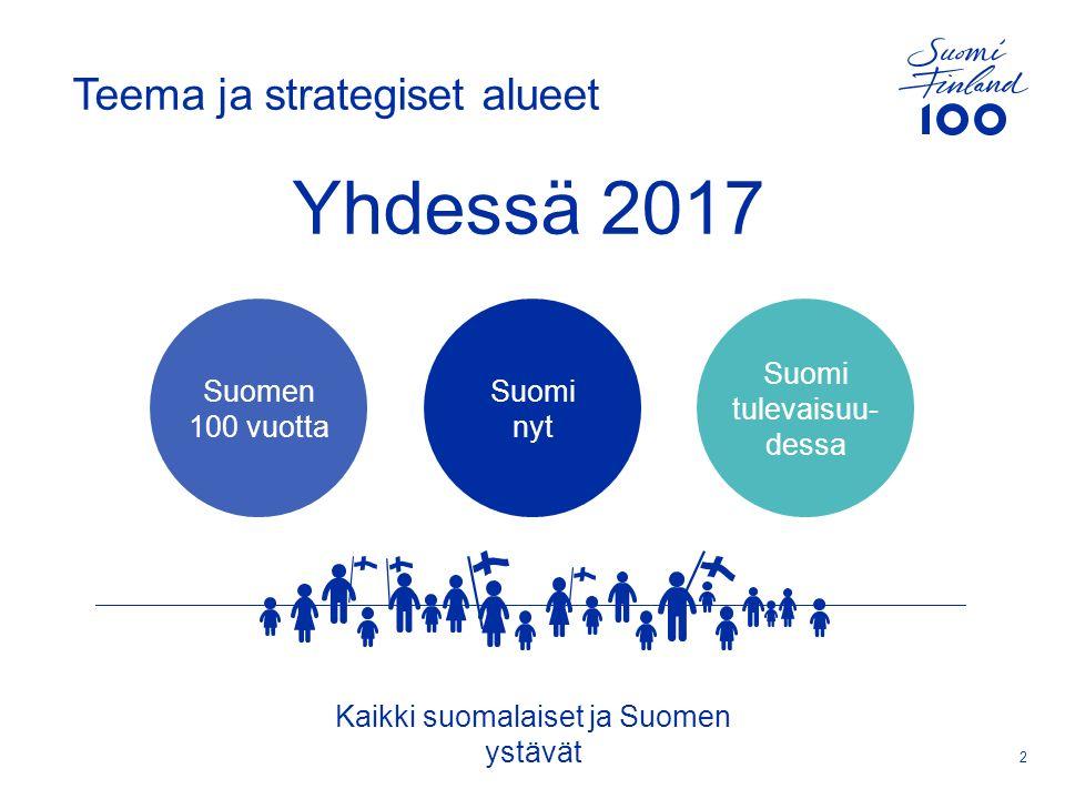 Teema ja strategiset alueet 2 Yhdessä 2017 Kaikki suomalaiset ja Suomen ystävät Suomi nyt Suomen 100 vuotta Suomi tulevaisuu- dessa
