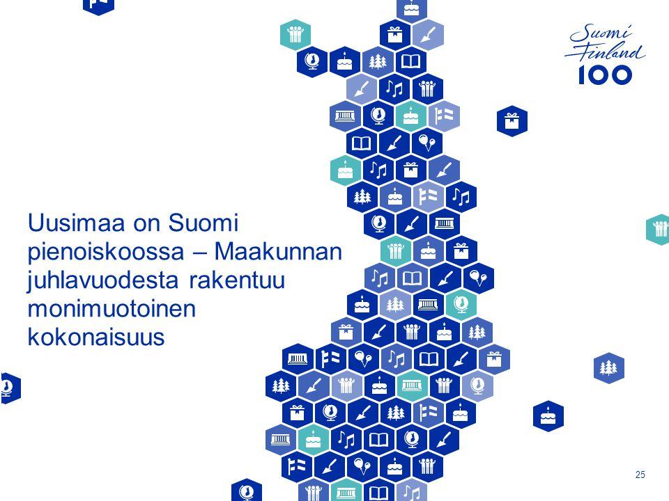 Uusimaa on Suomi pienoiskoossa – Maakunnan juhlavuodesta rakentuu monimuotoinen kokonaisuus 25