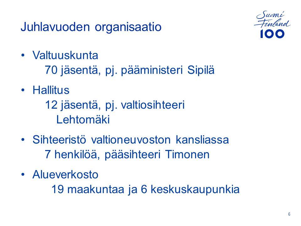 Juhlavuoden organisaatio Valtuuskunta 70 jäsentä, pj.