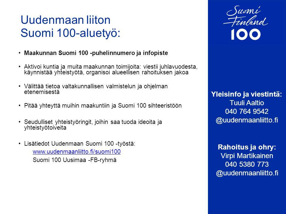 Maakunnan Suomi 100 -puhelinnumero ja infopiste Aktivoi kuntia ja muita maakunnan toimijoita: viestii juhlavuodesta, käynnistää yhteistyötä, organisoi alueellisen rahoituksen jakoa Välittää tietoa valtakunnallisen valmistelun ja ohjelman etenemisestä Pitää yhteyttä muihin maakuntiin ja Suomi 100 sihteeristöön Seudulliset yhteistyöringit, joihin saa tuoda ideoita ja yhteistyötoiveita Lisätiedot Uudenmaan Suomi 100 -työstä: www.uudenmaanliitto.fi/suomi100 Suomi 100 Uusimaa -FB-ryhmä Yleisinfo ja viestintä: Tuuli Aaltio 040 764 9542 @uudenmaanliitto.fi Uudenmaan liiton Suomi 100-aluetyö: Rahoitus ja ohry: Virpi Martikainen 040 5380 773 @uudenmaanliitto.fi