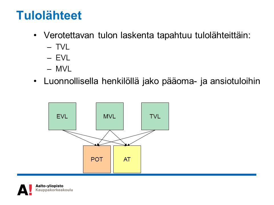 Tulolähteet Verotettavan tulon laskenta tapahtuu tulolähteittäin: –TVL –EVL –MVL Luonnollisella henkilöllä jako pääoma- ja ansiotuloihin TVLEVLMVL POTAT
