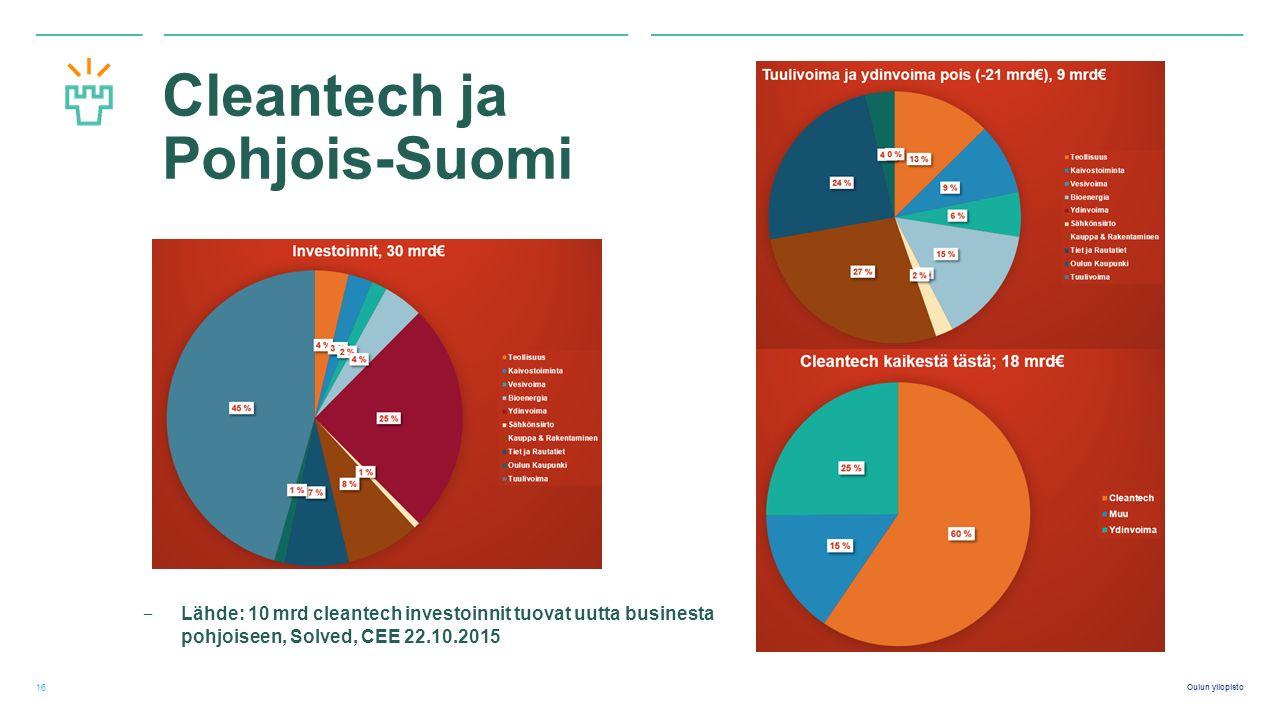 Oulun yliopisto Cleantech ja Pohjois-Suomi 16 ‒ Lähde: 10 mrd cleantech investoinnit tuovat uutta businesta pohjoiseen, Solved, CEE 22.10.2015