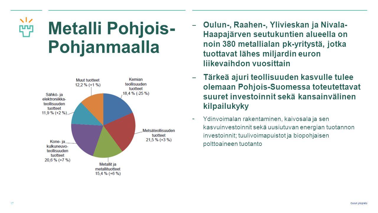 Oulun yliopisto Metalli Pohjois- Pohjanmaalla ‒ Oulun-, Raahen-, Ylivieskan ja Nivala- Haapajärven seutukuntien alueella on noin 380 metallialan pk-yritystä, jotka tuottavat lähes miljardin euron liikevaihdon vuosittain ‒ Tärkeä ajuri teollisuuden kasvulle tulee olemaan Pohjois-Suomessa toteutettavat suuret investoinnit sekä kansainvälinen kilpailukyky - Ydinvoimalan rakentaminen, kaivosala ja sen kasvuinvestoinnit sekä uusiutuvan energian tuotannon investoinnit; tuulivoimapuistot ja biopohjaisen polttoaineen tuotanto 17