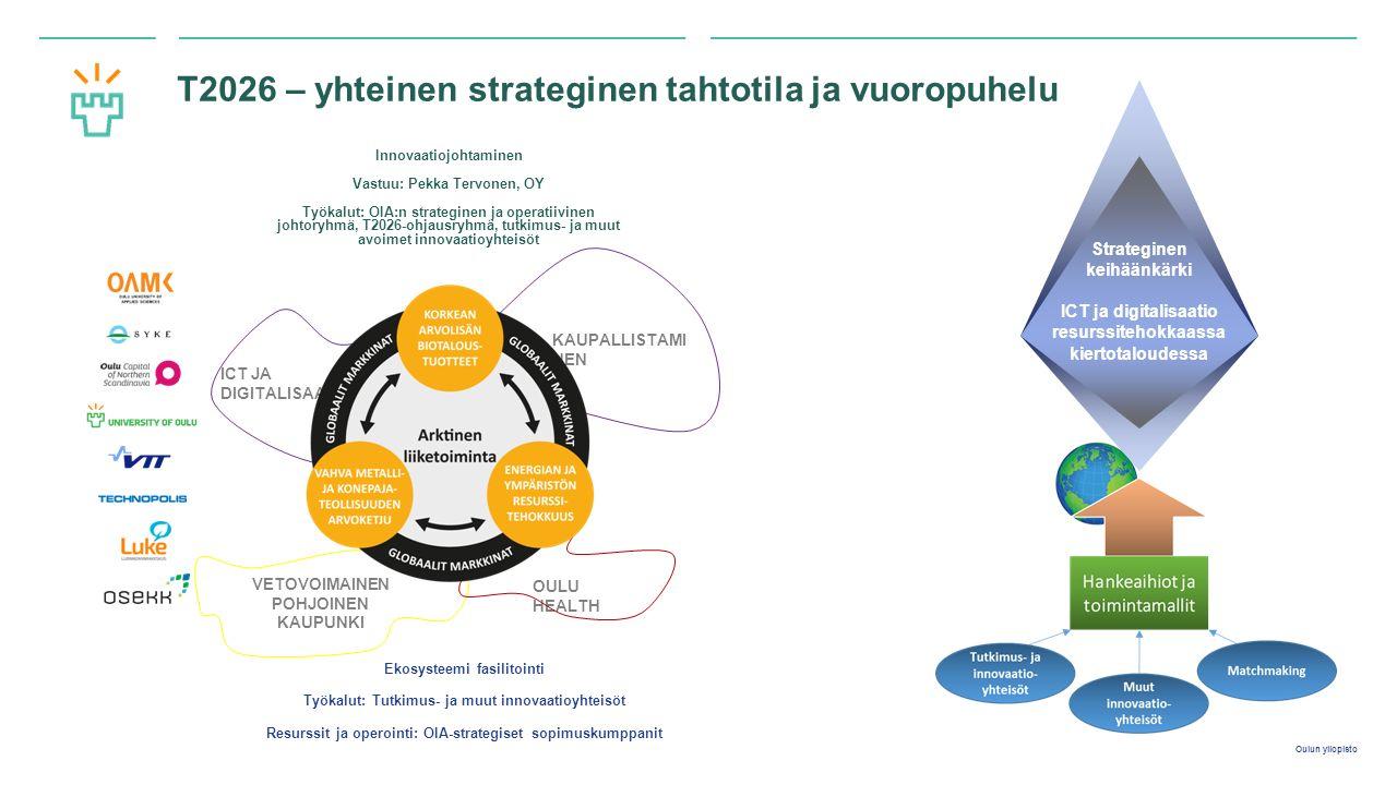Oulun yliopisto T2026 – yhteinen strateginen tahtotila ja vuoropuhelu Innovaatiojohtaminen Vastuu: Pekka Tervonen, OY Työkalut: OIA:n strateginen ja operatiivinen johtoryhmä, T2026-ohjausryhmä, tutkimus- ja muut avoimet innovaatioyhteisöt Ekosysteemi fasilitointi Työkalut: Tutkimus- ja muut innovaatioyhteisöt Resurssit ja operointi: OIA-strategiset sopimuskumppanit OULU HEALTH Korkean arvolisän biotaloustuotteet ICT JA DIGITALISAATIO KAUPALLISTAMI NEN VETOVOIMAINEN POHJOINEN KAUPUNKI Strateginen keihäänkärki ICT ja digitalisaatio resurssitehokkaassa kiertotaloudessa