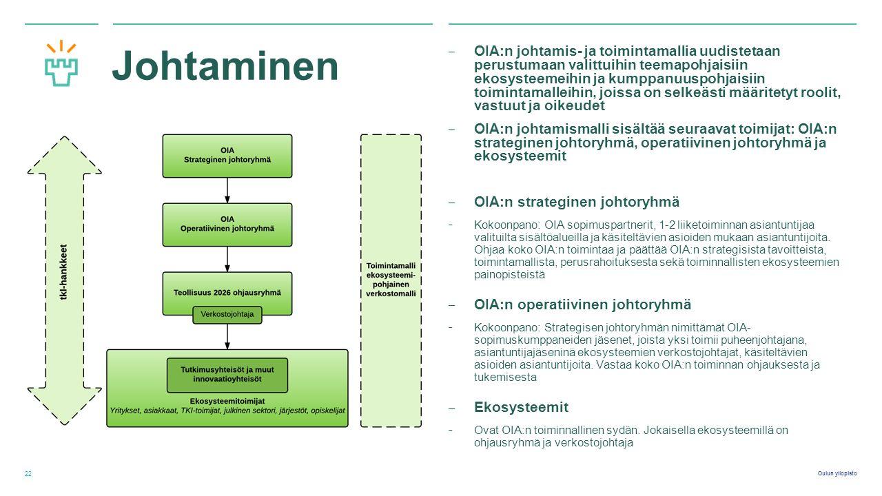 Oulun yliopisto Johtaminen ‒ OIA:n johtamis- ja toimintamallia uudistetaan perustumaan valittuihin teemapohjaisiin ekosysteemeihin ja kumppanuuspohjaisiin toimintamalleihin, joissa on selkeästi määritetyt roolit, vastuut ja oikeudet ‒ OIA:n johtamismalli sisältää seuraavat toimijat: OIA:n strateginen johtoryhmä, operatiivinen johtoryhmä ja ekosysteemit ‒ OIA:n strateginen johtoryhmä - Kokoonpano: OIA sopimuspartnerit, 1-2 liiketoiminnan asiantuntijaa valituilta sisältöalueilla ja käsiteltävien asioiden mukaan asiantuntijoita.