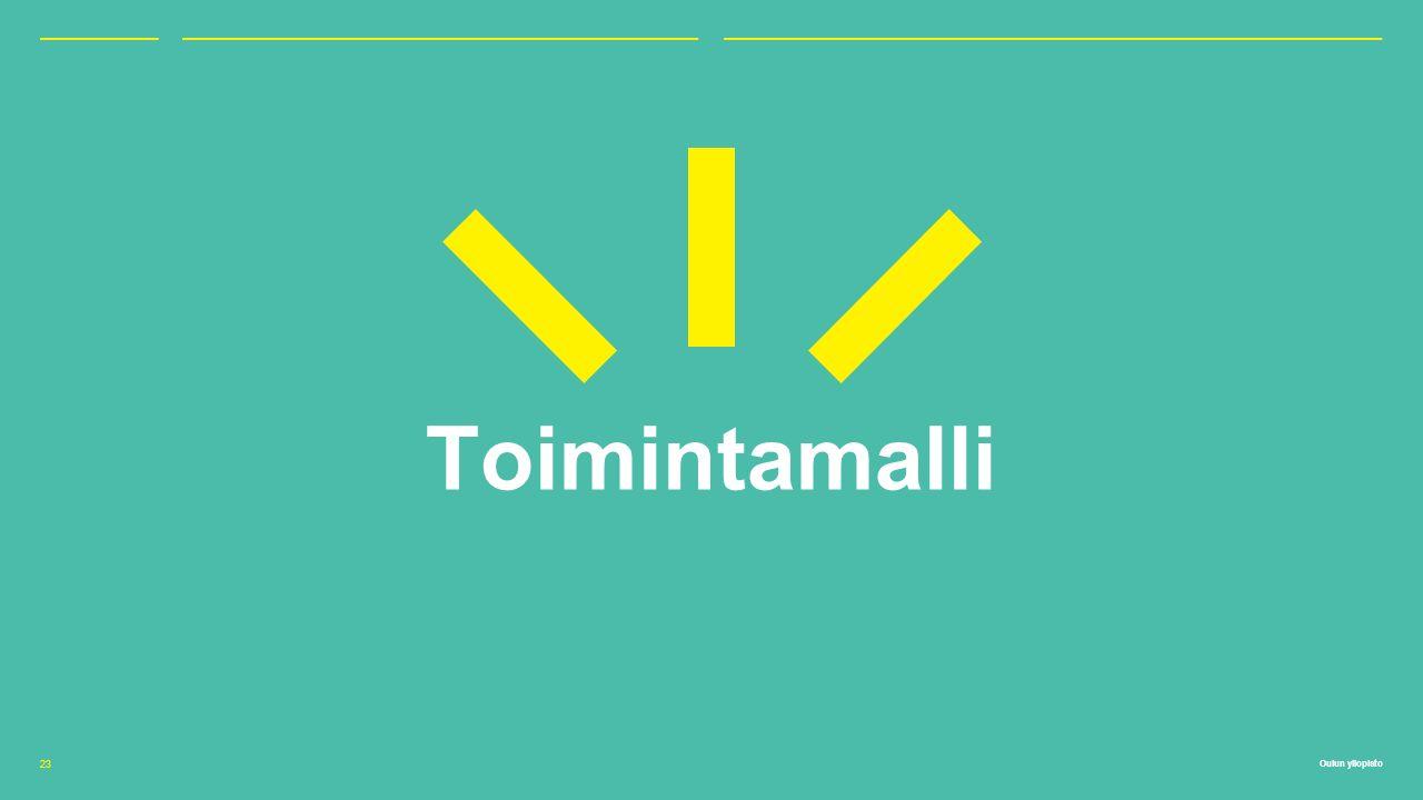 Oulun yliopisto Toimintamalli 23
