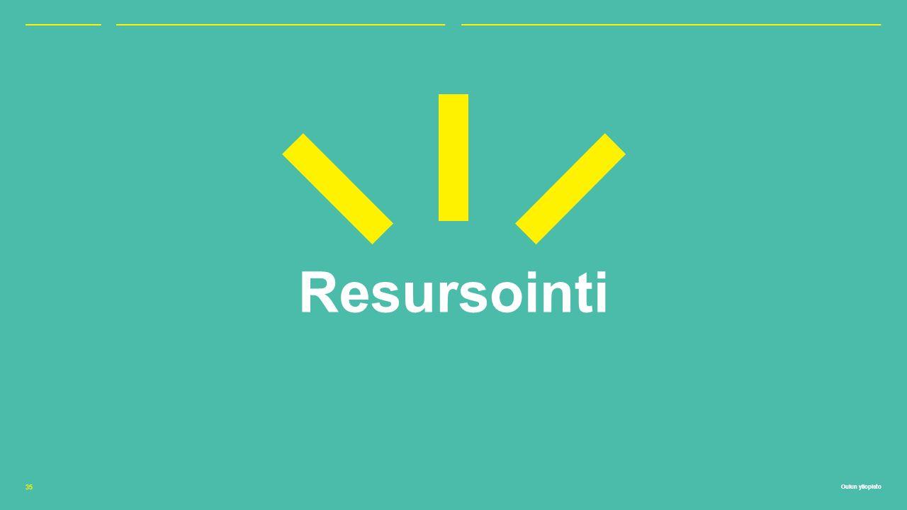Oulun yliopisto Resursointi 35