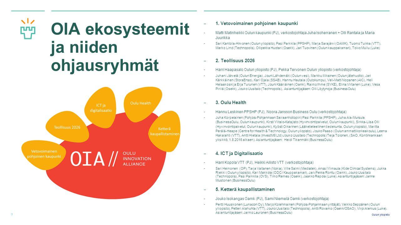Oulun yliopisto OIA ekosysteemit ja niiden ohjausryhmät ‒ 1.
