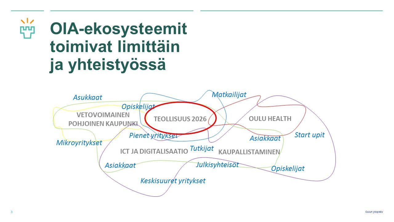 Oulun yliopisto OIA-ekosysteemit toimivat limittäin ja yhteistyössä 9