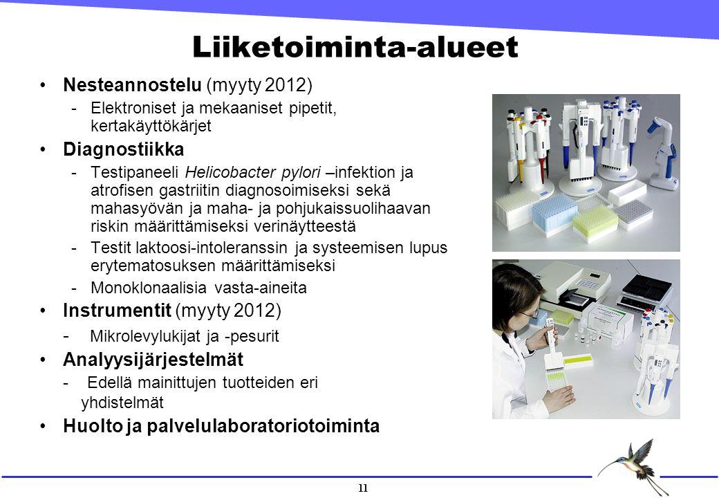 11 Liiketoiminta-alueet Nesteannostelu (myyty 2012) -Elektroniset ja mekaaniset pipetit, kertakäyttökärjet Diagnostiikka -Testipaneeli Helicobacter pylori –infektion ja atrofisen gastriitin diagnosoimiseksi sekä mahasyövän ja maha- ja pohjukaissuolihaavan riskin määrittämiseksi verinäytteestä -Testit laktoosi-intoleranssin ja systeemisen lupus erytematosuksen määrittämiseksi -Monoklonaalisia vasta-aineita Instrumentit (myyty 2012) - Mikrolevylukijat ja -pesurit Analyysijärjestelmät - Edellä mainittujen tuotteiden eri yhdistelmät Huolto ja palvelulaboratoriotoiminta