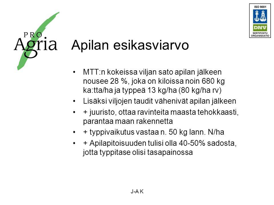 Apilan esikasviarvo MTT:n kokeissa viljan sato apilan jälkeen nousee 28 %, joka on kiloissa noin 680 kg ka:tta/ha ja typpeä 13 kg/ha (80 kg/ha rv) Lisäksi viljojen taudit vähenivät apilan jälkeen + juuristo, ottaa ravinteita maasta tehokkaasti, parantaa maan rakennetta + typpivaikutus vastaa n.